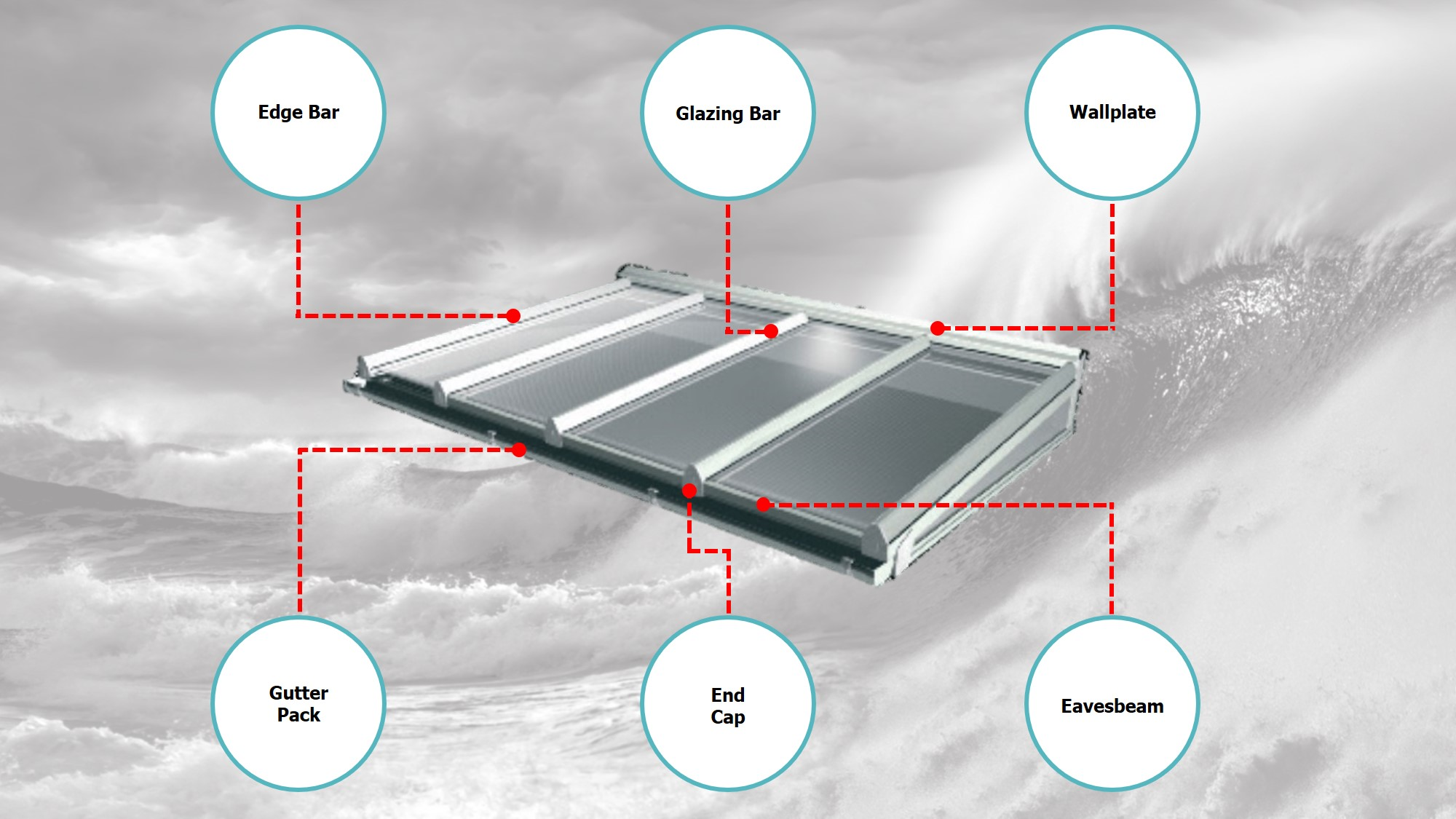 self supporting roof system storm
